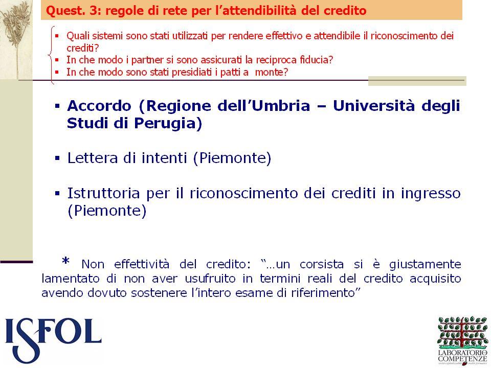 Quest. 3: regole di rete per lattendibilità del credito
