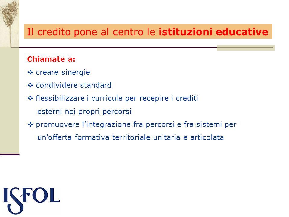 Chiamate a: creare sinergie condividere standard flessibilizzare i curricula per recepire i crediti esterni nei propri percorsi promuovere lintegrazio