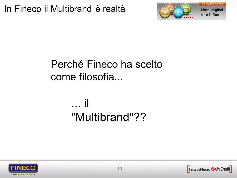 19 In Fineco il Multibrand è realtà Perché Fineco ha scelto come filosofia...... il