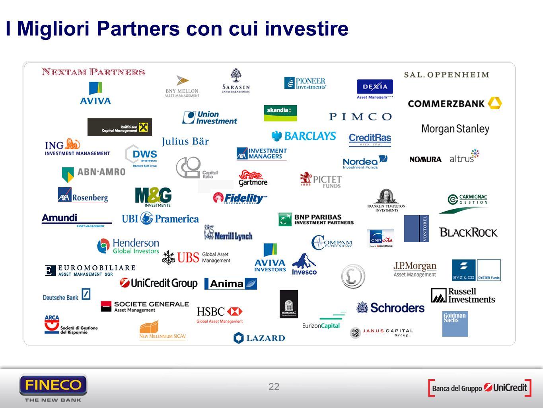 22 I Migliori Partners con cui investire