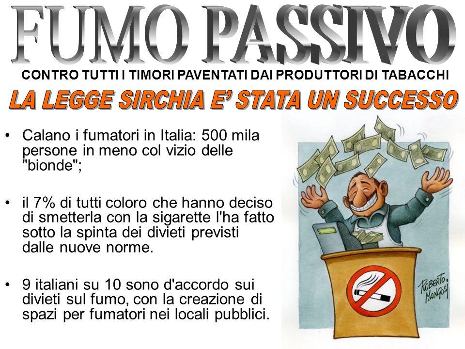 L 87,3 dichiara di rispettare le regole in maniera assoluta; il 9,6 degli italiani si reca più spesso di prima nei locali pubblici; Inoltre l 86,8% è favorevole ai divieti di fumo nei posti di lavoro (erano l 85,8% nel 2004).