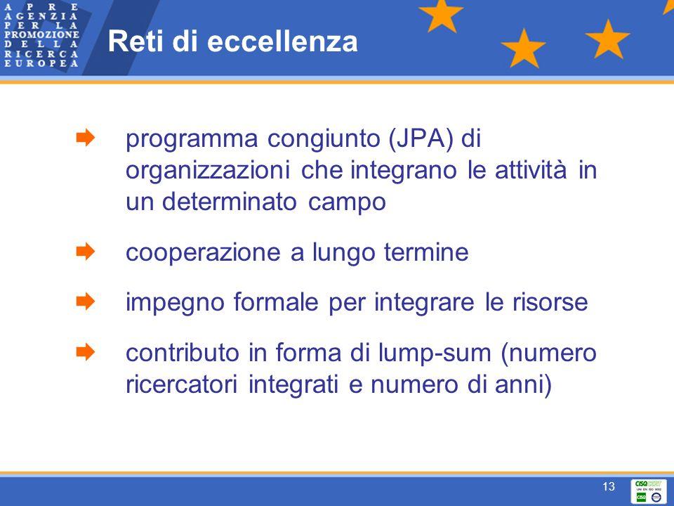 13 Reti di eccellenza programma congiunto (JPA) di organizzazioni che integrano le attività in un determinato campo cooperazione a lungo termine impegno formale per integrare le risorse contributo in forma di lump-sum (numero ricercatori integrati e numero di anni)