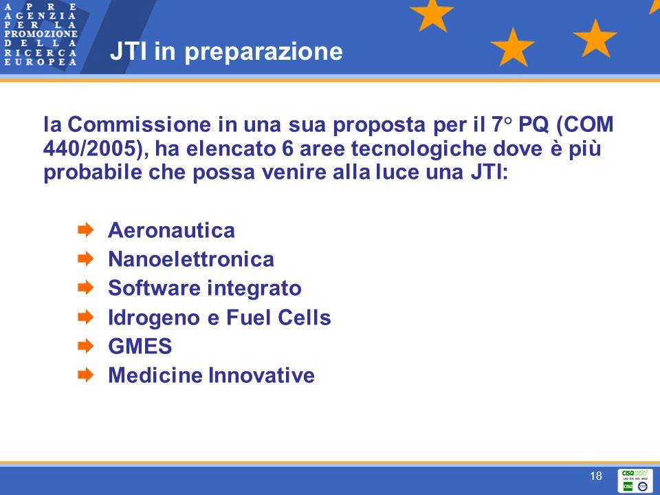 18 la Commissione in una sua proposta per il 7° PQ (COM 440/2005), ha elencato 6 aree tecnologiche dove è più probabile che possa venire alla luce una JTI: Aeronautica Nanoelettronica Software integrato Idrogeno e Fuel Cells GMES Medicine Innovative JTI in preparazione