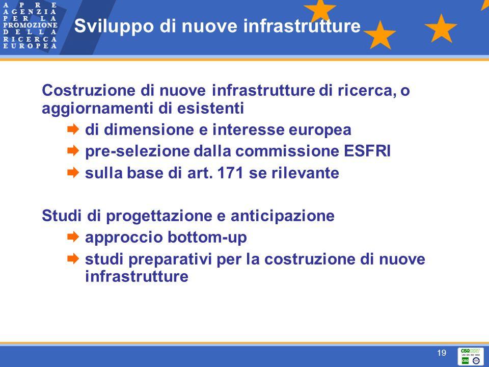 19 Sviluppo di nuove infrastrutture Costruzione di nuove infrastrutture di ricerca, o aggiornamenti di esistenti di dimensione e interesse europea pre-selezione dalla commissione ESFRI sulla base di art.