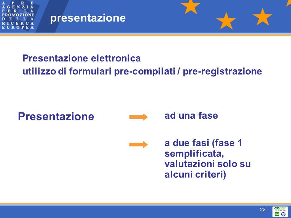 22 presentazione Presentazione elettronica utilizzo di formulari pre-compilati / pre-registrazione Presentazione ad una fase a due fasi (fase 1 semplificata, valutazioni solo su alcuni criteri)