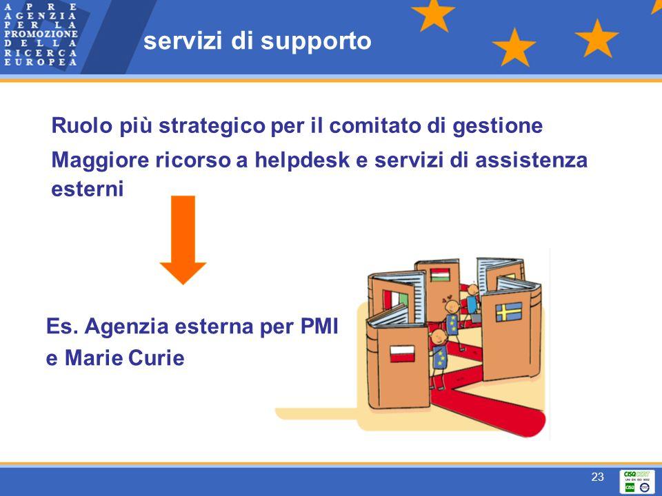 23 servizi di supporto Ruolo più strategico per il comitato di gestione Maggiore ricorso a helpdesk e servizi di assistenza esterni Es.
