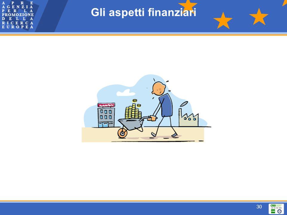 30 Gli aspetti finanziari