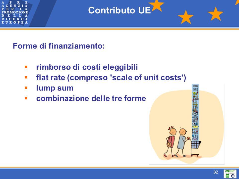 32 Contributo UE Forme di finanziamento: rimborso di costi eleggibili flat rate (compreso scale of unit costs ) lump sum combinazione delle tre forme