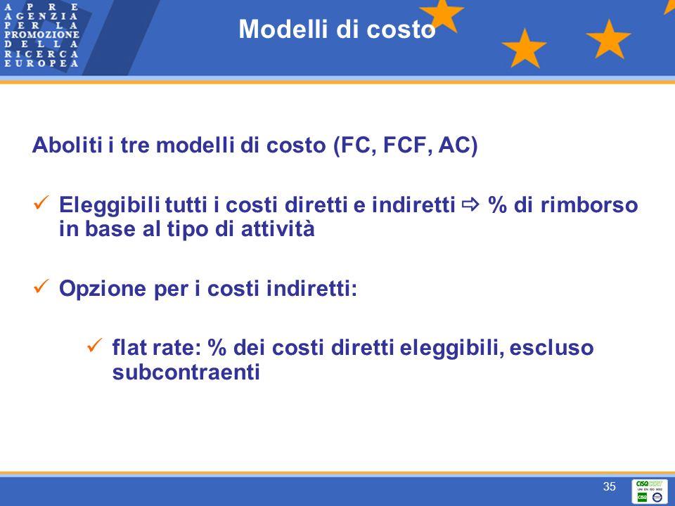 35 Modelli di costo Aboliti i tre modelli di costo (FC, FCF, AC) Eleggibili tutti i costi diretti e indiretti % di rimborso in base al tipo di attività Opzione per i costi indiretti: flat rate: % dei costi diretti eleggibili, escluso subcontraenti