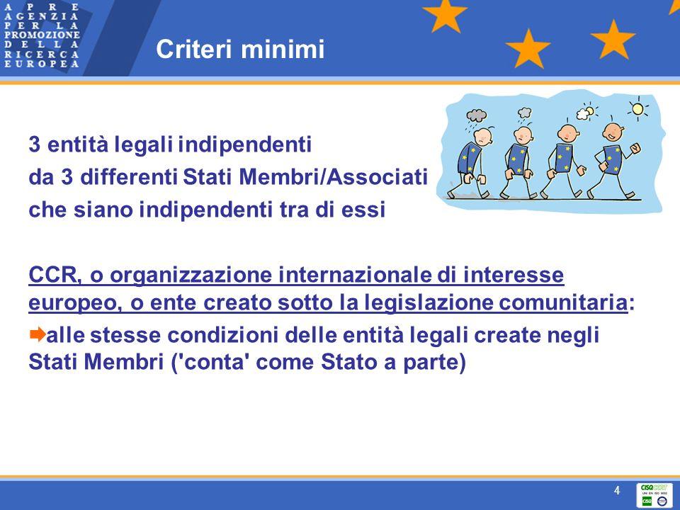 4 Criteri minimi 3 entità legali indipendenti da 3 differenti Stati Membri/Associati che siano indipendenti tra di essi CCR, o organizzazione internazionale di interesse europeo, o ente creato sotto la legislazione comunitaria: alle stesse condizioni delle entità legali create negli Stati Membri ( conta come Stato a parte)