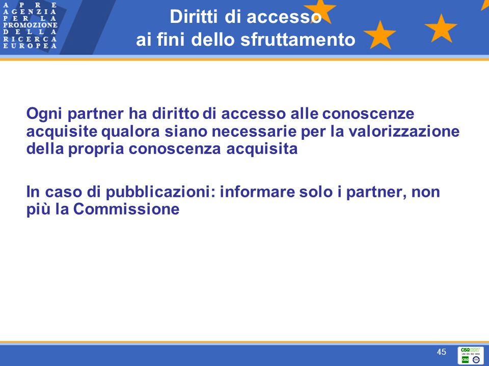 45 Diritti di accesso ai fini dello sfruttamento Ogni partner ha diritto di accesso alle conoscenze acquisite qualora siano necessarie per la valorizzazione della propria conoscenza acquisita In caso di pubblicazioni: informare solo i partner, non più la Commissione