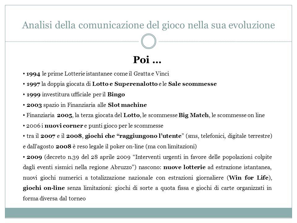 Analisi della comunicazione del gioco nella sua evoluzione Dunque … Di pari passo con linnovazione tecnologica: + numero dei giochi + relativo volume daffari + conseguente comunicazione del gioco.