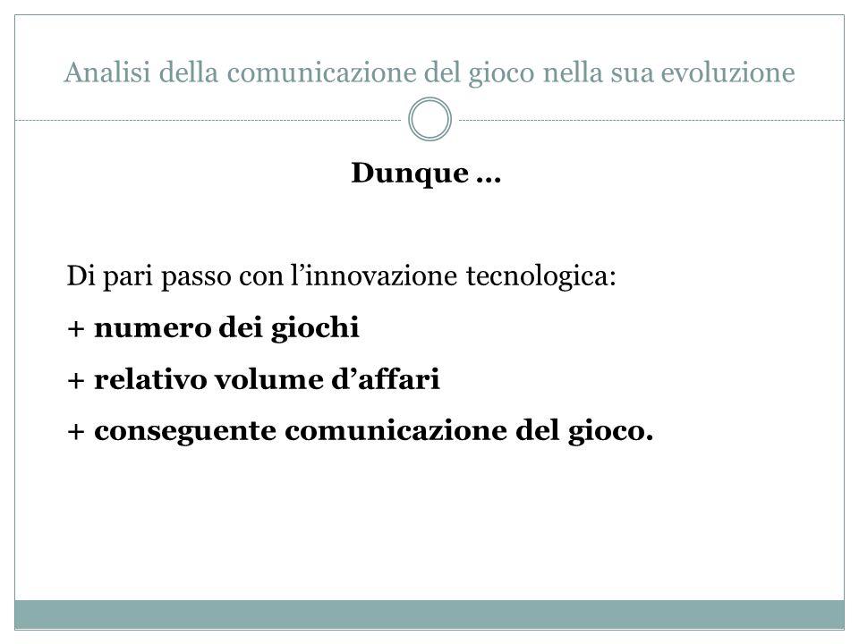 Analisi della comunicazione del gioco nella sua evoluzione Dunque … Di pari passo con linnovazione tecnologica: + numero dei giochi + relativo volume
