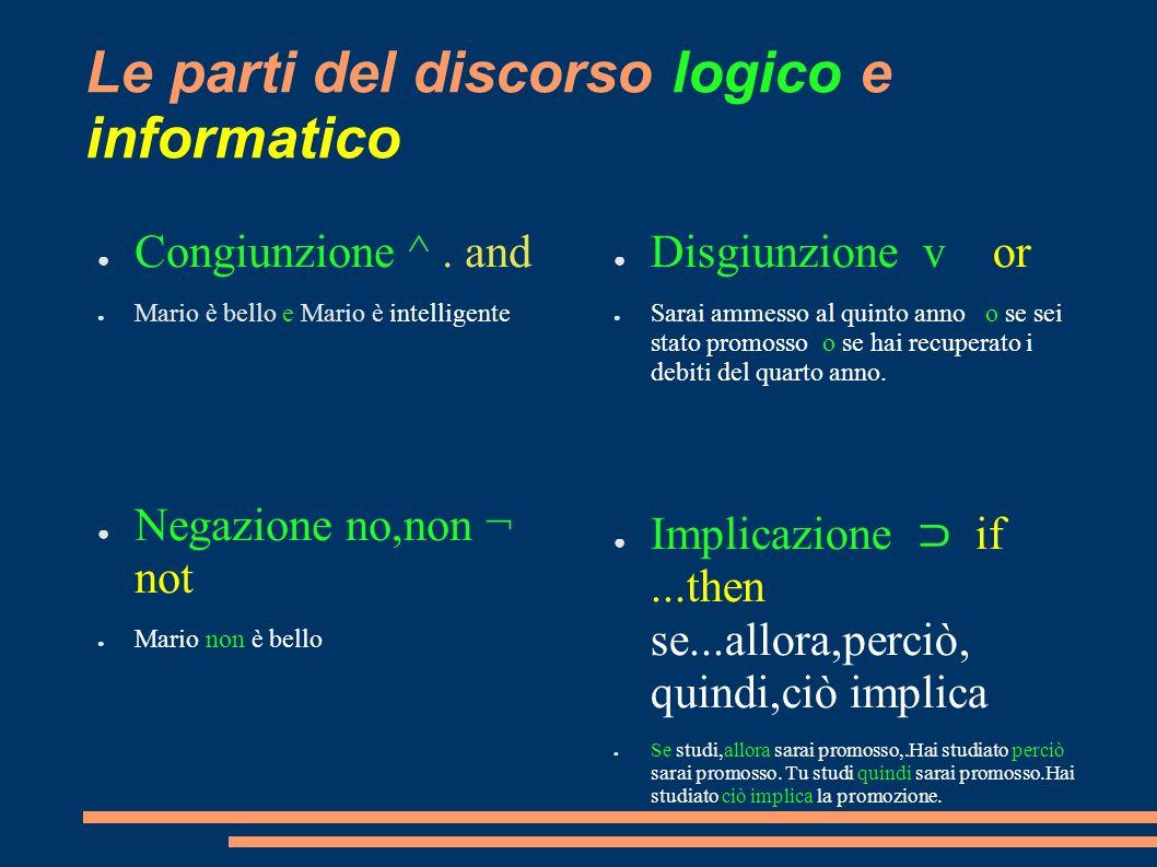 Le parti del discorso logico e informatico Congiunzione ^.