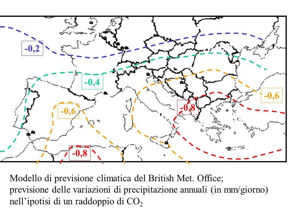 -0,8 -0,6 -0,8 -0,4 -0,2 Modello di previsione climatica del British Met. Office; previsione delle variazioni di precipitazione annuali (in mm/giorno)