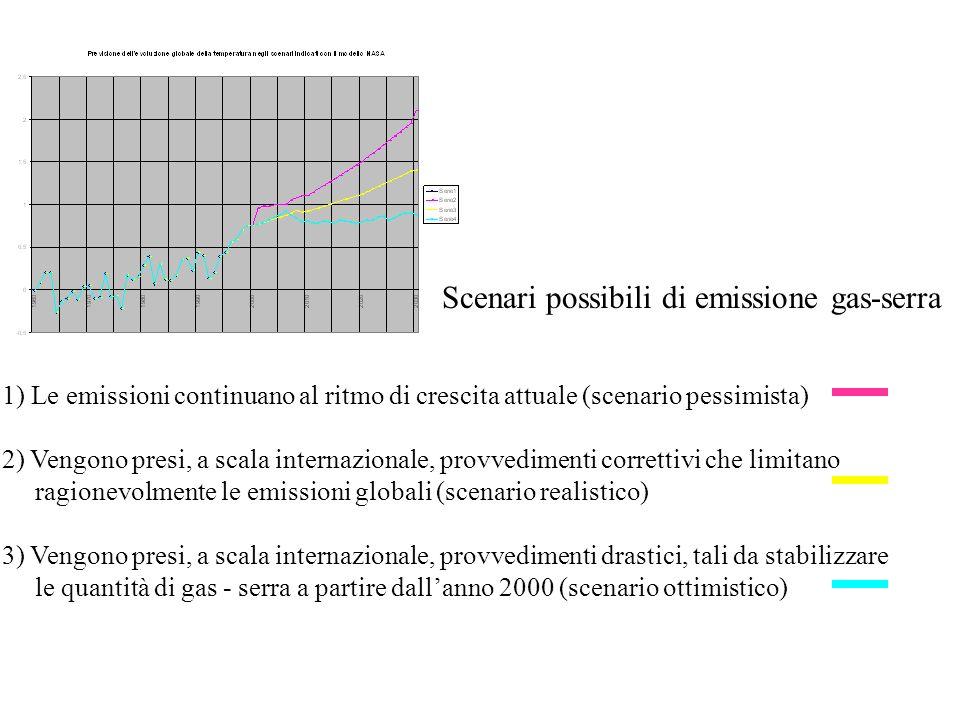 Scenari possibili di emissione gas-serra 1) Le emissioni continuano al ritmo di crescita attuale (scenario pessimista) 2) Vengono presi, a scala inter