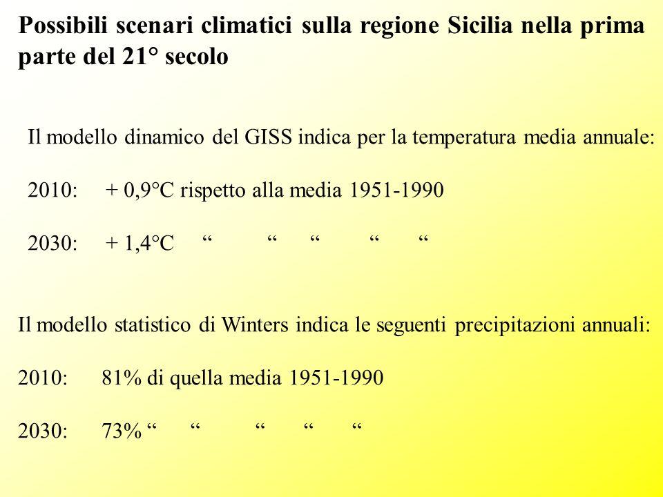 Possibili scenari climatici sulla regione Sicilia nella prima parte del 21° secolo Il modello dinamico del GISS indica per la temperatura media annual