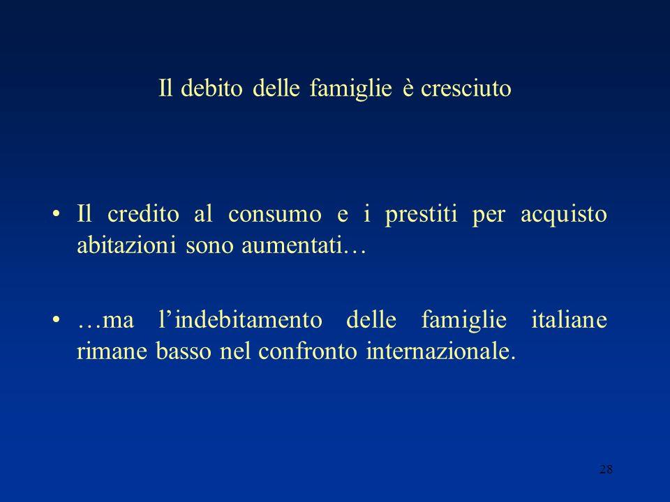 28 Il debito delle famiglie è cresciuto Il credito al consumo e i prestiti per acquisto abitazioni sono aumentati… …ma lindebitamento delle famiglie italiane rimane basso nel confronto internazionale.