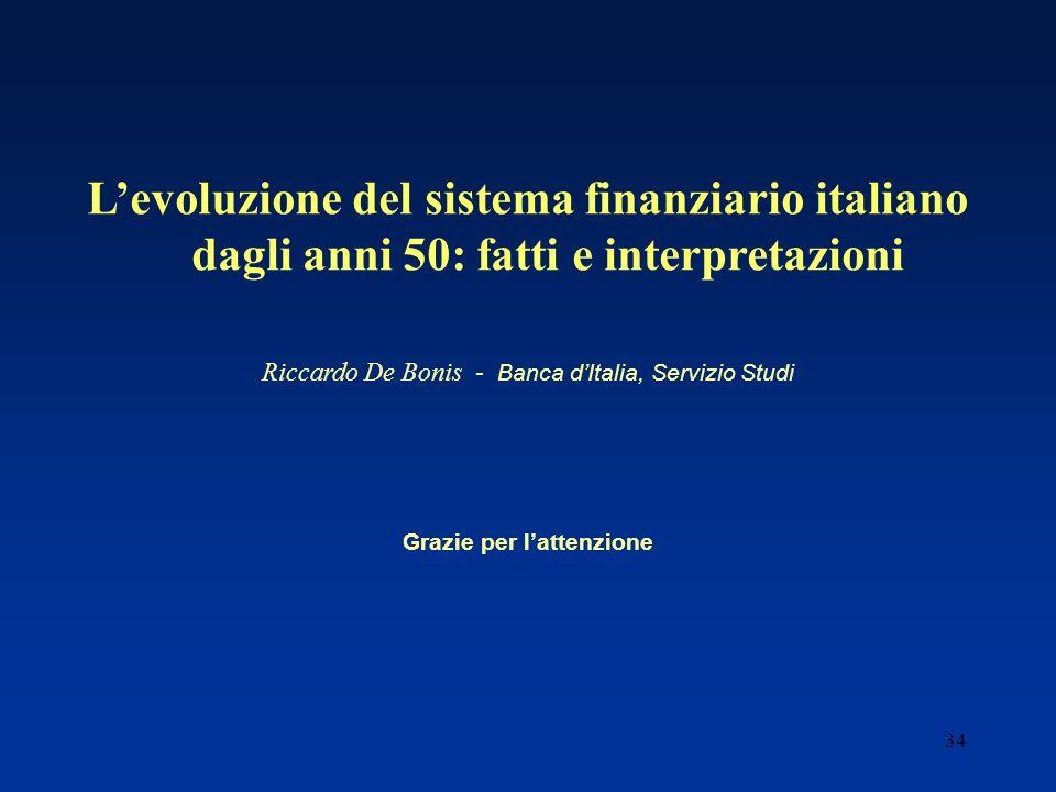 34 Levoluzione del sistema finanziario italiano dagli anni 50: fatti e interpretazioni Riccardo De Bonis - Banca dItalia, Servizio Studi Grazie per lattenzione