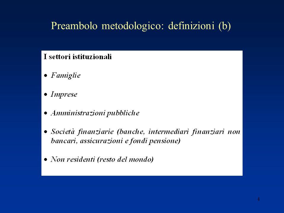 4 Preambolo metodologico: definizioni (b)