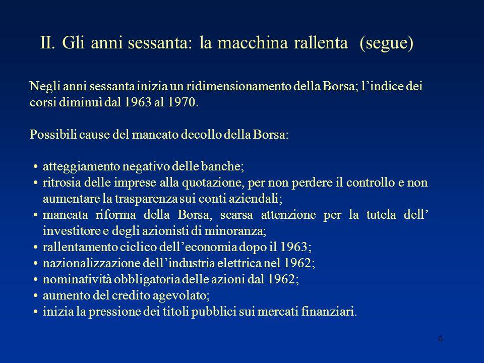 10 Due recessioni, due shock petroliferi (1973 e 1979), inflazione alta, crisi del cambio.