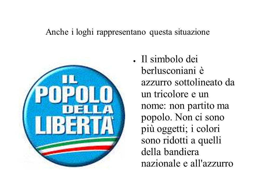 Anche i loghi rappresentano questa situazione Il simbolo dei berlusconiani è azzurro sottolineato da un tricolore e un nome: non partito ma popolo. No