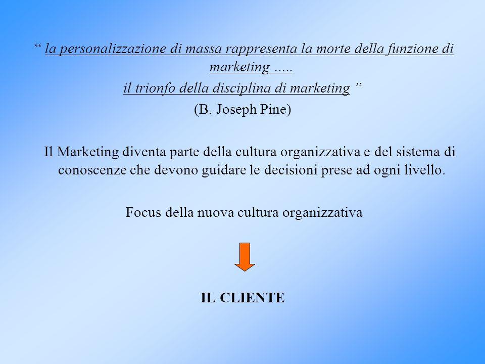 la personalizzazione di massa rappresenta la morte della funzione di marketing ….. il trionfo della disciplina di marketing (B. Joseph Pine) Il Market