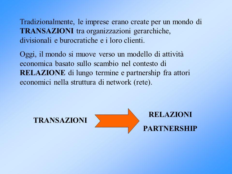 Tradizionalmente, le imprese erano create per un mondo di TRANSAZIONI tra organizzazioni gerarchiche, divisionali e burocratiche e i loro clienti. Ogg