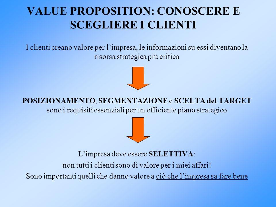 VALUE PROPOSITION: CONOSCERE E SCEGLIERE I CLIENTI I clienti creano valore per limpresa, le informazioni su essi diventano la risorsa strategica più c