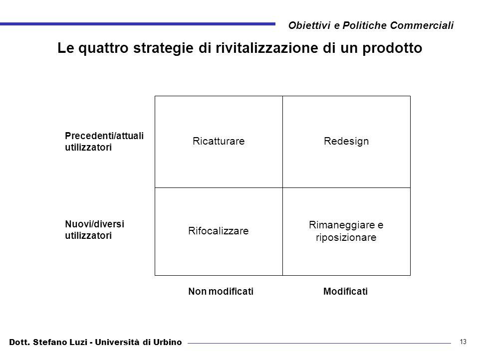 Dott. Stefano Luzi - Università di Urbino Obiettivi e Politiche Commerciali 13 Le quattro strategie di rivitalizzazione di un prodotto Ricatturare Mod