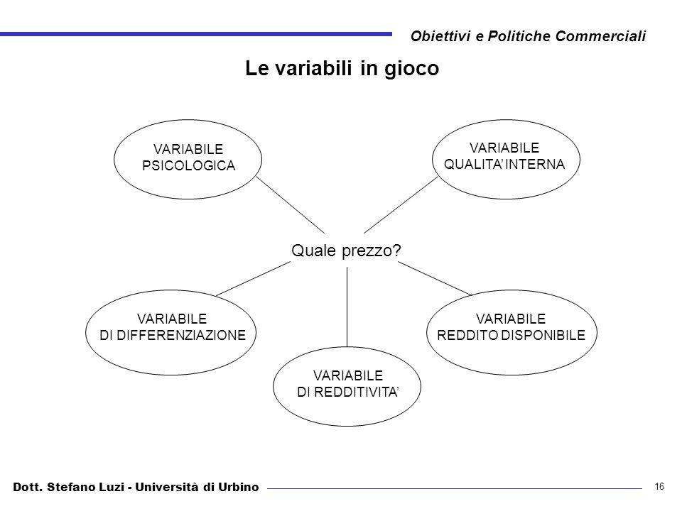 Dott. Stefano Luzi - Università di Urbino Obiettivi e Politiche Commerciali 16 Le variabili in gioco Quale prezzo? VARIABILE PSICOLOGICA VARIABILE QUA