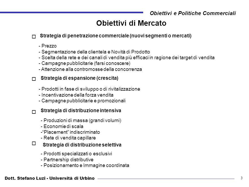 Dott. Stefano Luzi - Università di Urbino Obiettivi e Politiche Commerciali 3 Obiettivi di Mercato Strategia di penetrazione commerciale (nuovi segmen