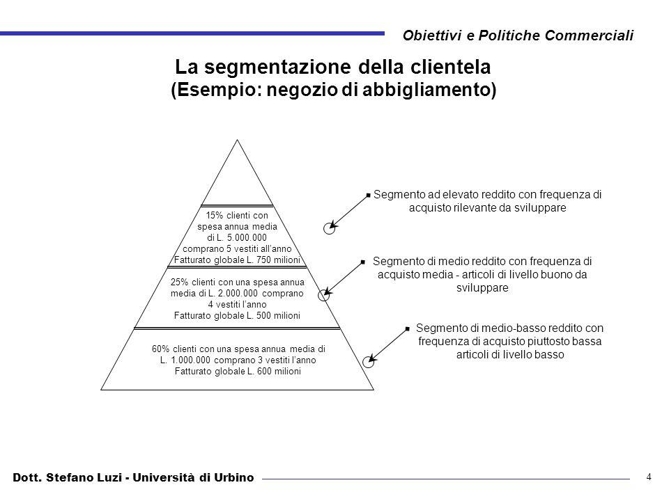 Dott. Stefano Luzi - Università di Urbino Obiettivi e Politiche Commerciali 4 La segmentazione della clientela (Esempio: negozio di abbigliamento) 15%