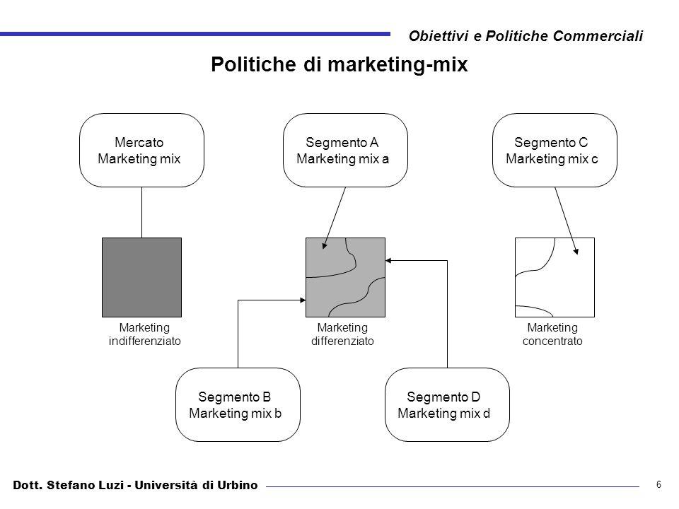 Dott. Stefano Luzi - Università di Urbino Obiettivi e Politiche Commerciali 6 Politiche di marketing-mix Mercato Marketing mix Segmento A Marketing mi