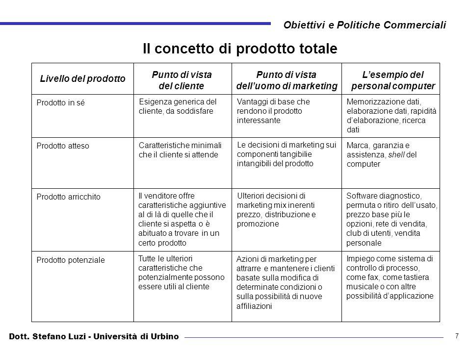 Dott. Stefano Luzi - Università di Urbino Obiettivi e Politiche Commerciali 7 Il concetto di prodotto totale Livello del prodotto Punto di vista del c