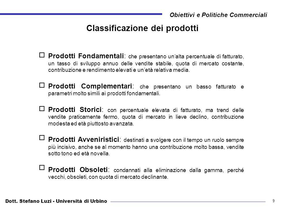 Dott. Stefano Luzi - Università di Urbino Obiettivi e Politiche Commerciali 9 Classificazione dei prodotti Prodotti Fondamentali: che presentano unalt