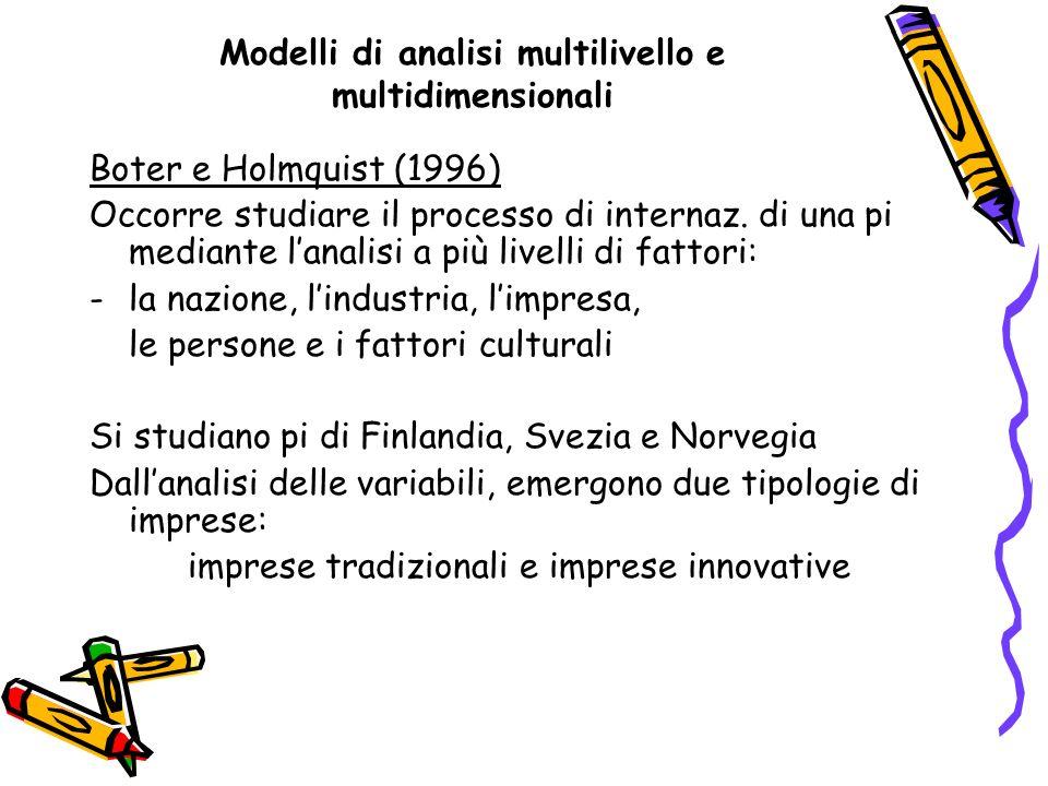 Modelli di analisi multilivello e multidimensionali Boter e Holmquist (1996) Occorre studiare il processo di internaz. di una pi mediante lanalisi a p