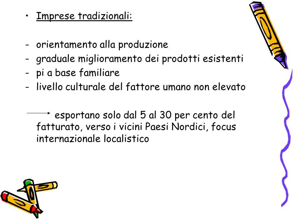 Imprese tradizionali: -orientamento alla produzione -graduale miglioramento dei prodotti esistenti -pi a base familiare -livello culturale del fattore