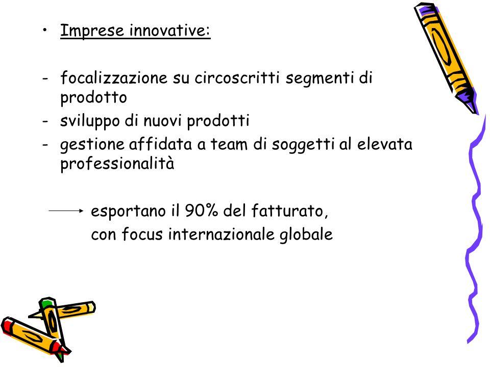 Imprese innovative: -focalizzazione su circoscritti segmenti di prodotto -sviluppo di nuovi prodotti -gestione affidata a team di soggetti al elevata