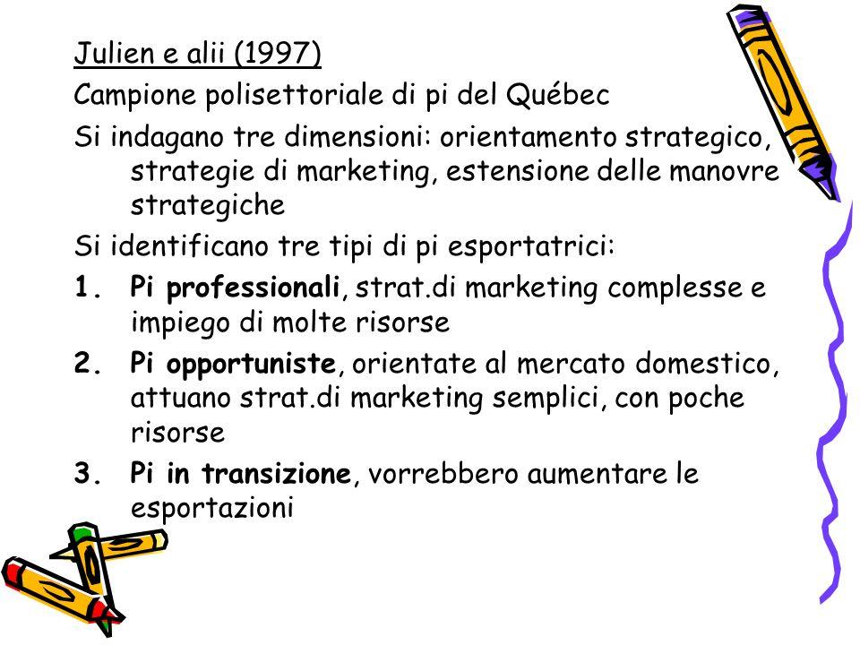 Julien e alii (1997) Campione polisettoriale di pi del Québec Si indagano tre dimensioni: orientamento strategico, strategie di marketing, estensione