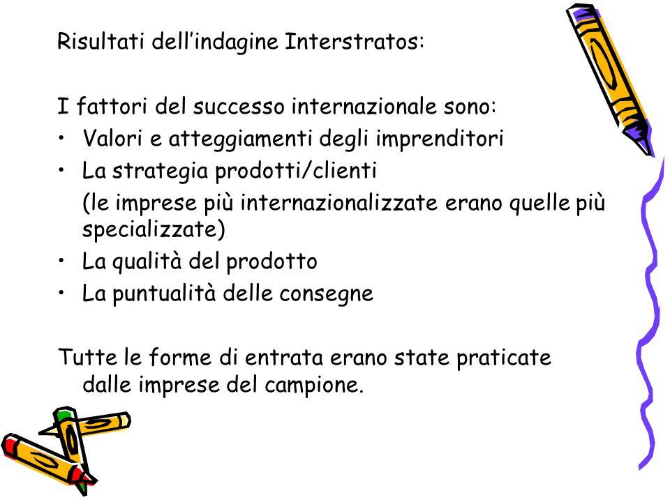 Risultati dellindagine Interstratos: I fattori del successo internazionale sono: Valori e atteggiamenti degli imprenditori La strategia prodotti/clien