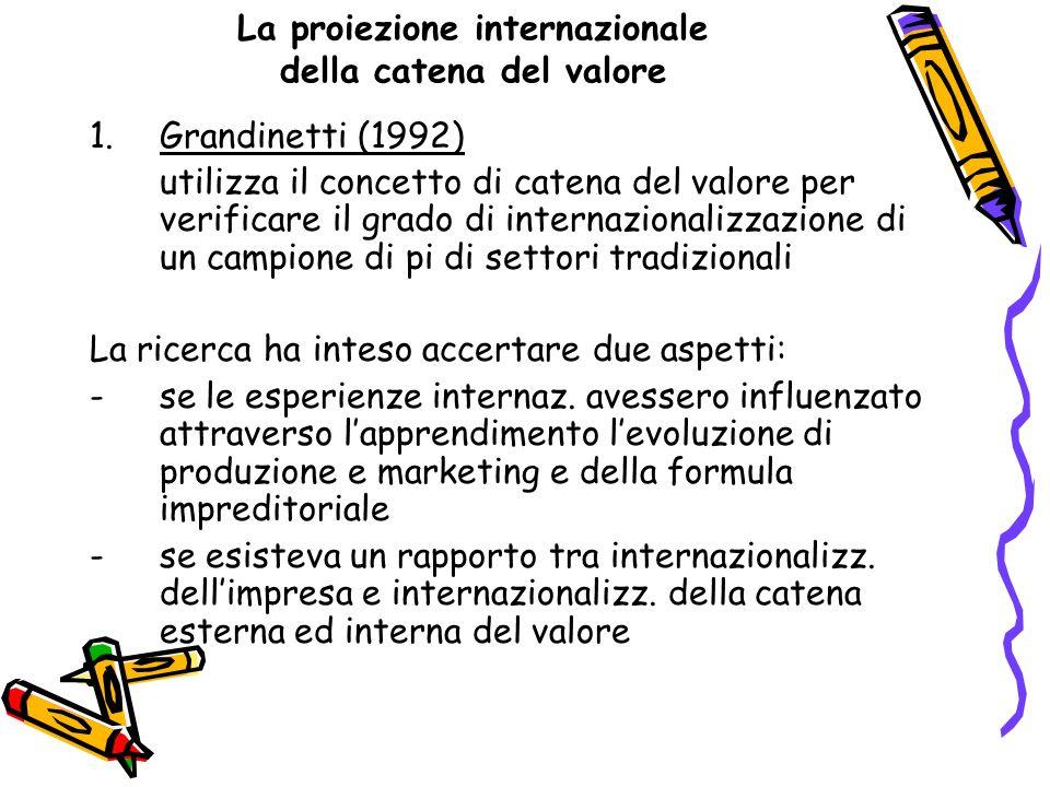 La proiezione internazionale della catena del valore 1.Grandinetti (1992) utilizza il concetto di catena del valore per verificare il grado di interna