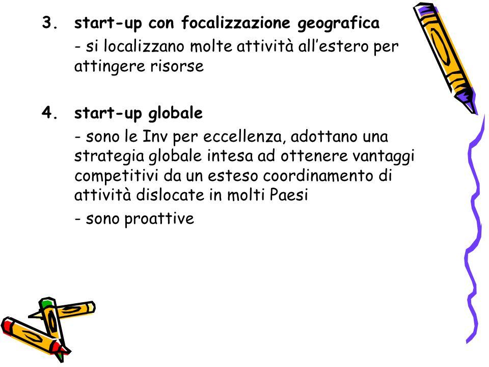 3.start-up con focalizzazione geografica - si localizzano molte attività allestero per attingere risorse 4.start-up globale - sono le Inv per eccellen