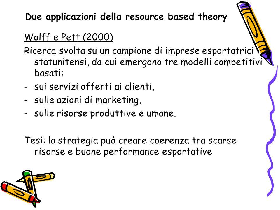 Due applicazioni della resource based theory Wolff e Pett (2000) Ricerca svolta su un campione di imprese esportatrici statunitensi, da cui emergono t
