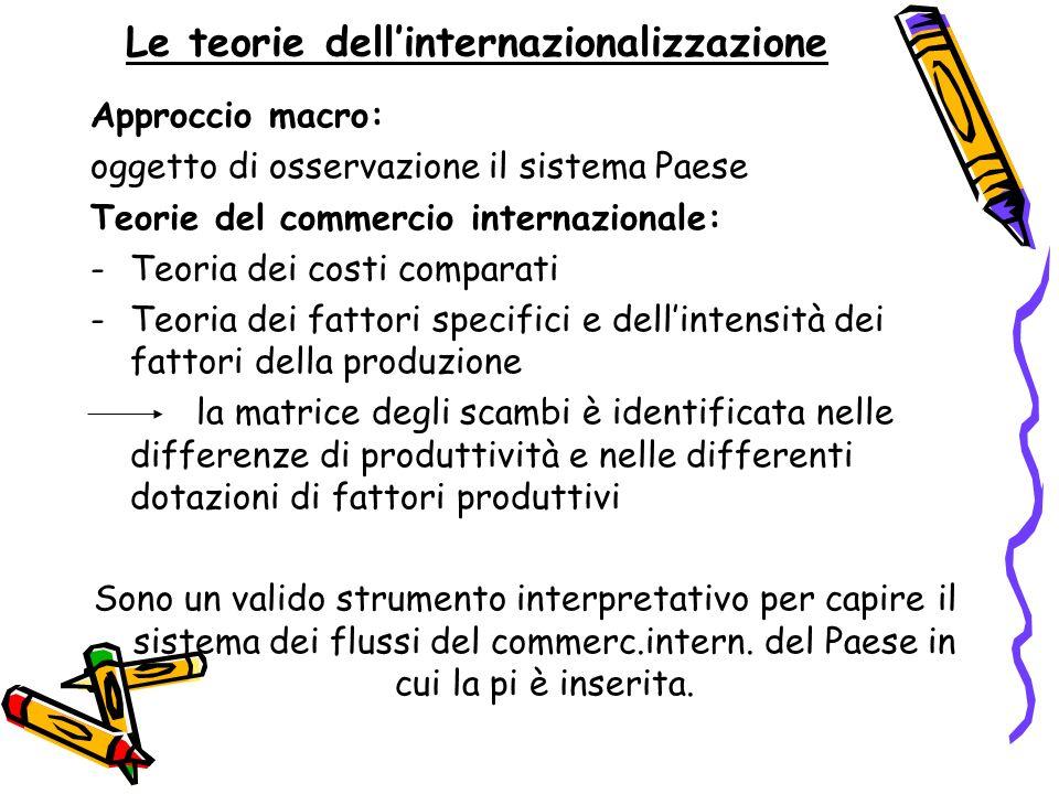 Le teorie dellinternazionalizzazione Approccio macro: oggetto di osservazione il sistema Paese Teorie del commercio internazionale: -Teoria dei costi