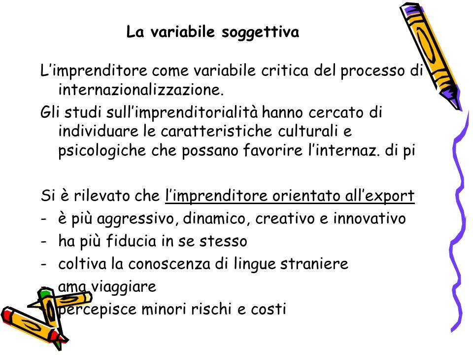La variabile soggettiva Limprenditore come variabile critica del processo di internazionalizzazione. Gli studi sullimprenditorialità hanno cercato di