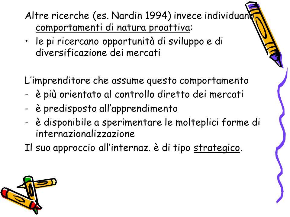 Altre ricerche (es. Nardin 1994) invece individuano comportamenti di natura proattiva: le pi ricercano opportunità di sviluppo e di diversificazione d