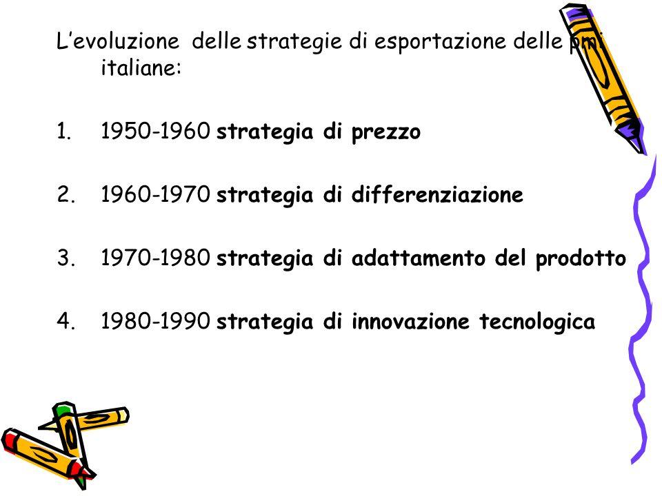 Levoluzione delle strategie di esportazione delle pmi italiane: 1.1950-1960 strategia di prezzo 2.1960-1970 strategia di differenziazione 3.1970-1980