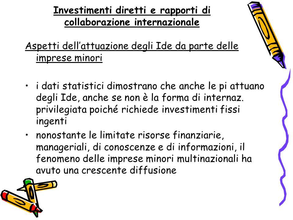 Investimenti diretti e rapporti di collaborazione internazionale Aspetti dellattuazione degli Ide da parte delle imprese minori i dati statistici dimo