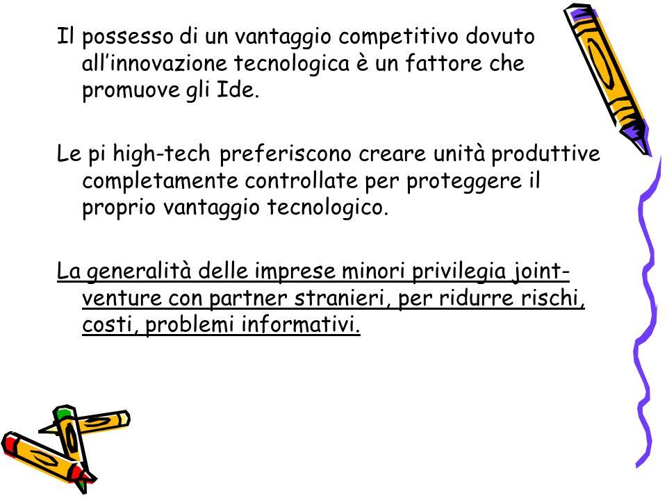 Il possesso di un vantaggio competitivo dovuto allinnovazione tecnologica è un fattore che promuove gli Ide. Le pi high-tech preferiscono creare unità